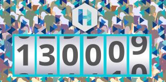 Contador de HABLATUMÚSICA con 130.000 visitantes en marzo de 2014