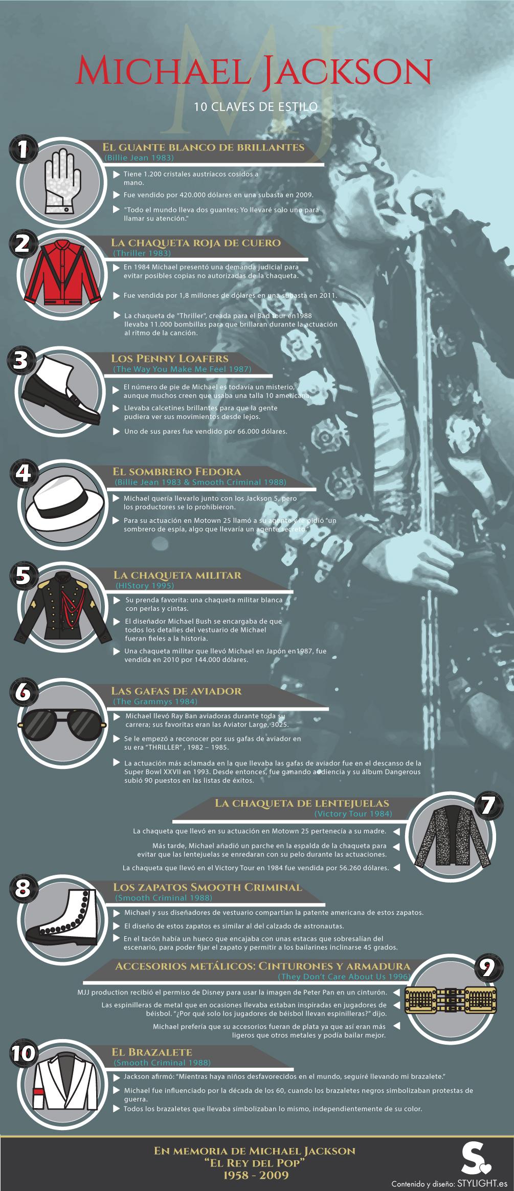 Infografía de 10 claves del estilo de Michael Jackson